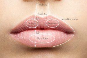 Lip Enhancements | Get Hair Less